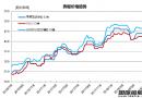 废钢船市场统计(6.30-7.6)