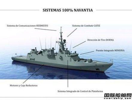 沙特同西班牙成立合资船厂建造5艘护卫舰